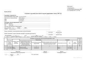Форма СЗВ-ТД при подаче заявления