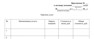 Приложение к договору на оказание услуг
