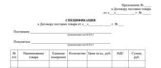 Приложение к договору поставки товара