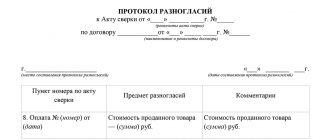 Протокол разногласий к акту сверки взаиморасчетов