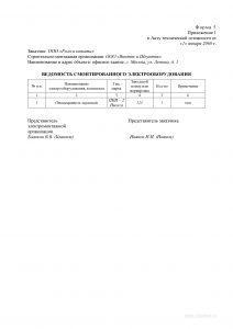 Ведомость смонтированного оборудования (форма 5)